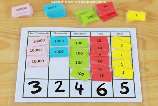 place value manipulative, free printable