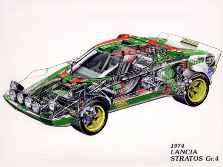 Under the Skin: Lancia cutaways - Motorsport Retro