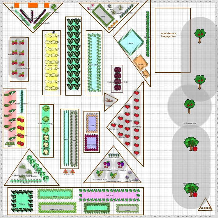 Garden Plan - 2014: My Crop Production Plan March