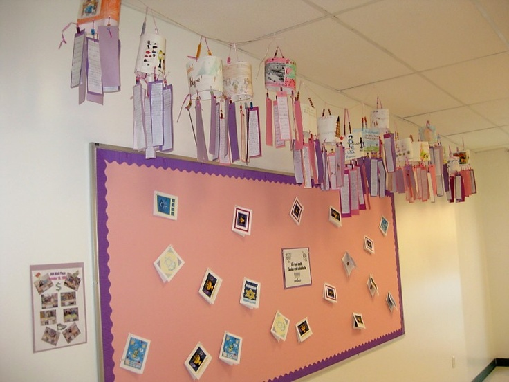 windsock book report instructions Directions we call moving air the wind wind cannot be seen but when the  la:  report on a topic in an organized manner, using appropriate facts and   decorate a windsock using the characters or scenes from a favorite book or story.