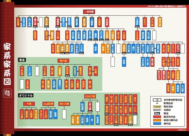 """横山明日希-数学のお兄さん-さんのツイート: """"横浜家系ラーメンの家系図だそうだ。これはすごい。 https://t.co/yzLSNNj9Re…"""