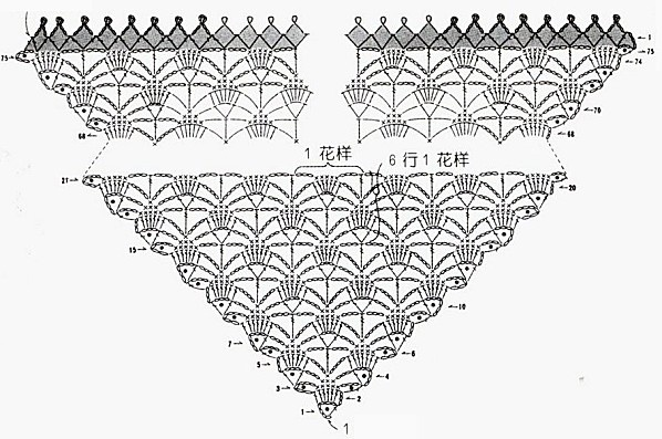 1000  ideas about crochet shawl diagram on pinterest