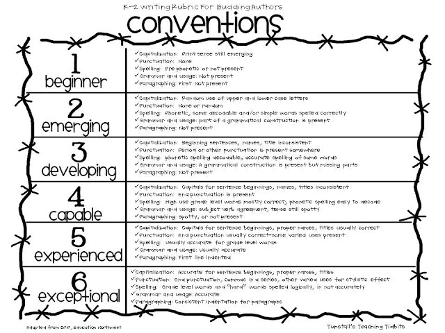 writing conventions This resource focuses on the use of model sentences to teach written  conventions in context teaching students to attend to written conventions while  reading.