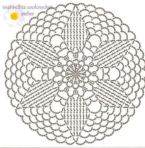 Star doily pattern diagram #crochet