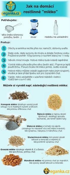 grafika_mleko