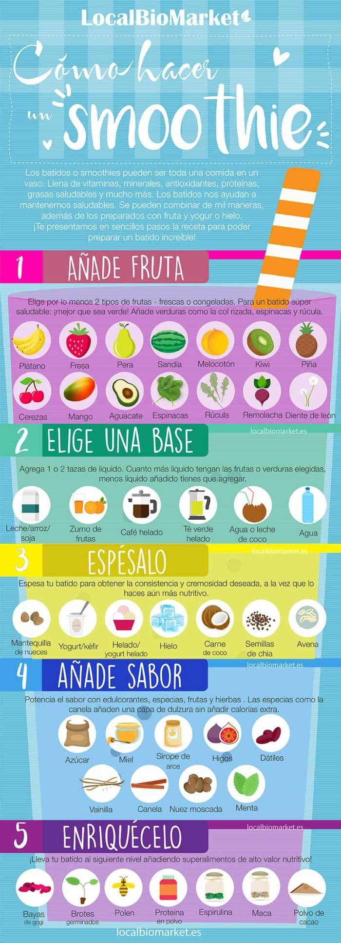 #Recetas de #Batidos y #smoothies. Cómo hacer un batido de frutas y verduras supersano con topping de #superalimentos o #superfoods. #ZumosVerdes #PásateAlLadoVerde #ColdPress #Licuadora #Exprimidor #MasticatingJuicer #SlowJuicer #Juissen #Prensadoenfrío #Nutricion #Batido #Heladocasero #Zumo #Alcalinizar #Alcalinizante