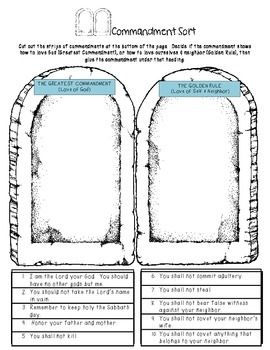 An Analysis of the Ten Commandments