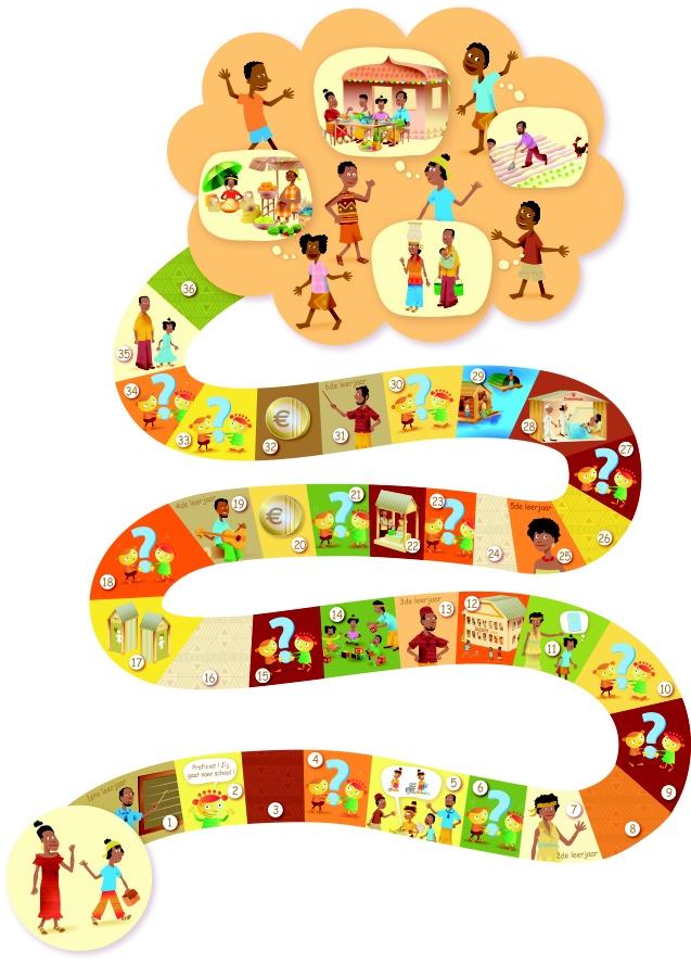 Kinderrechten met Lou en Lena - bordspel