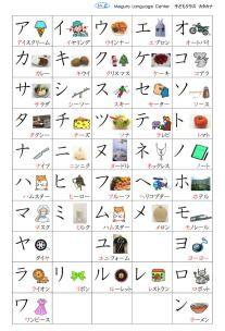 Hiragana and Katakana Chart/Worksheet/Audio