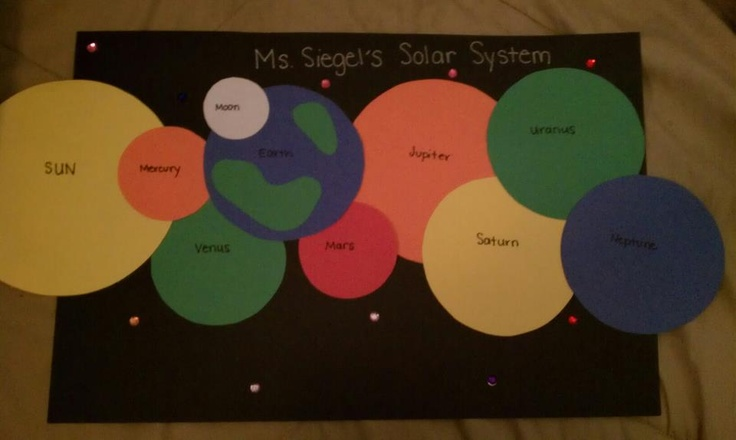 solar system cut out template - photo #13
