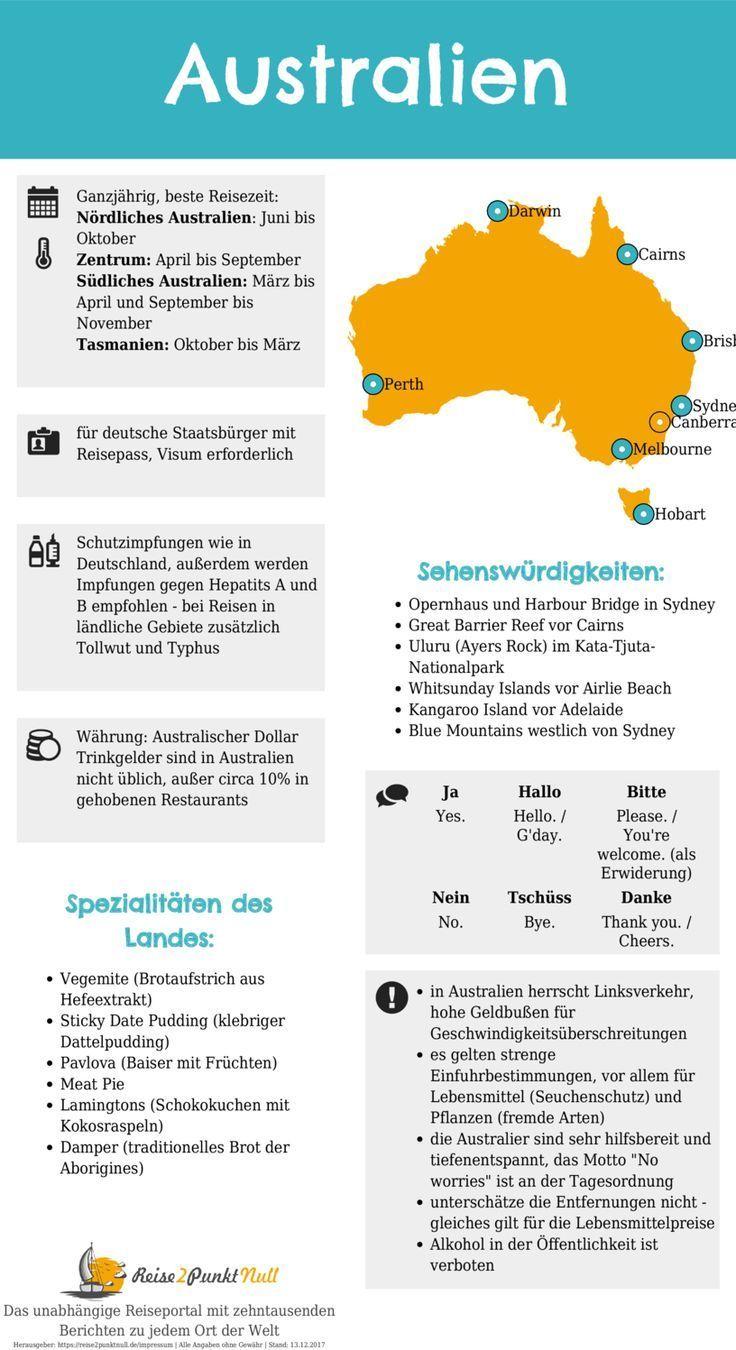 Du Planst Eine Reise Nach Australien Hier Findest Du Alle