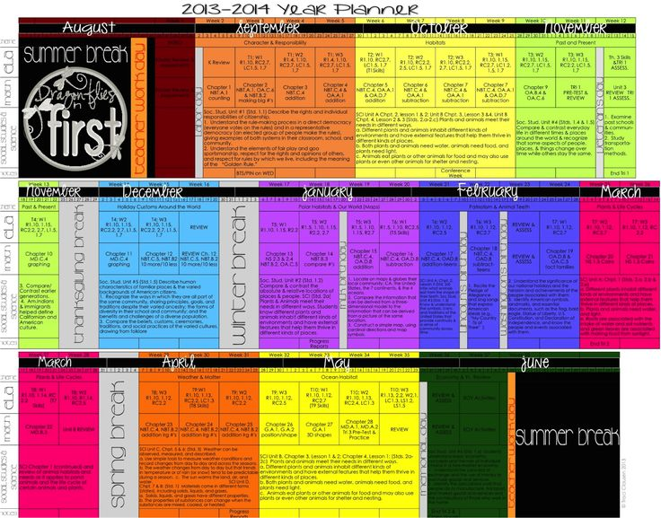 Year Plan for 2014-2015 Curriculum mapping at its best!