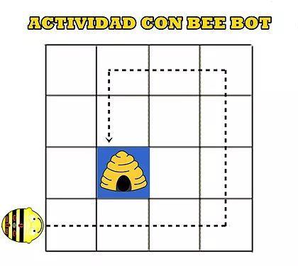 ROBÓTICA EDUCATIVA INFANTIL   Actividades con BEE BOT