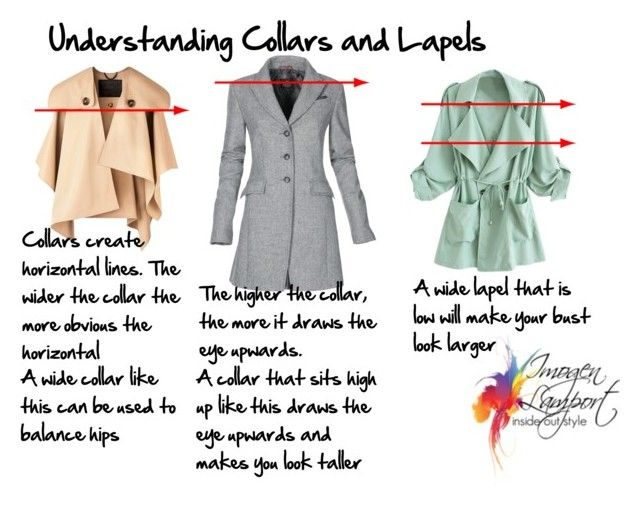 """Understanding collars and lapels"" by imogenl ❤ liked on Polyvore featuring Burberry"