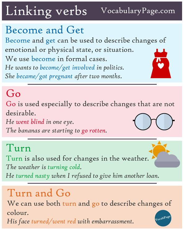 Linking Verbs that describe changes