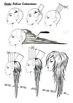 Resultado de imagen de diagram long layered haircut