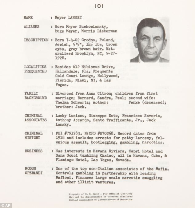 US file that first revealed identities of Mafia bosses sells for