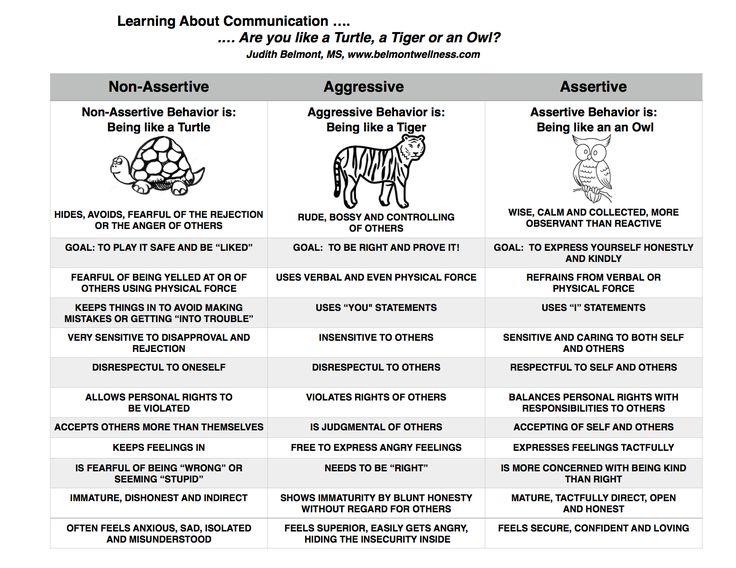 communication skills nursing resume