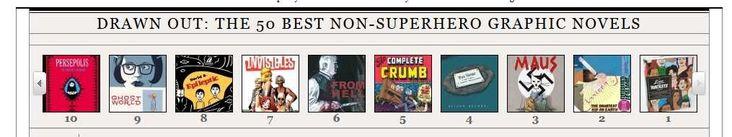 Meilleures BD selon Rolling stone : catégorie non super heros graphic novels, commentaire de Guy Delisle sur la calssif