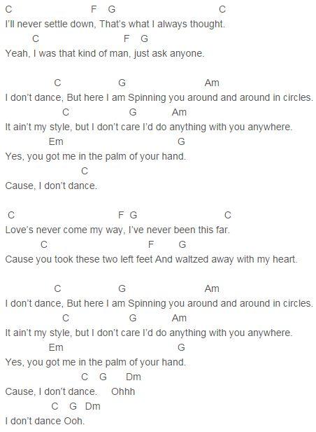 Best See You Again Wiz Khalifa Ukulele Chords Image Collection