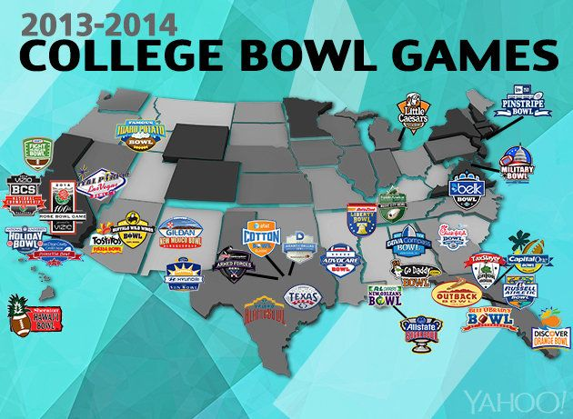 Where's your team going bowling? Find out here! (Yahoo Sports illustration) #sports #infographic #football