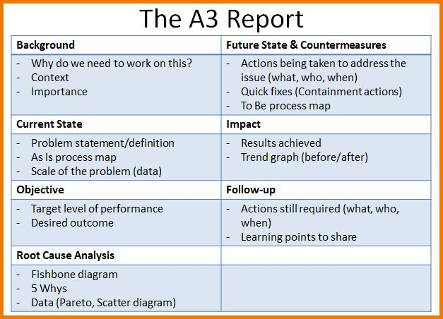 46 best Six Sigma images on Pinterest Lean manufacturing, Lean six - a3 report template
