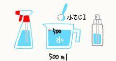 セスキ炭酸ソーダの使い方