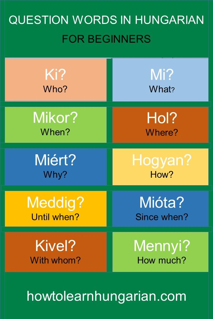 Hungarian vocabulary for beginners: question-words