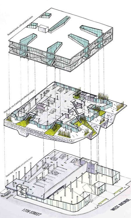 Best 25 architecture diagrams ideas on pinterest for How to read construction site plans