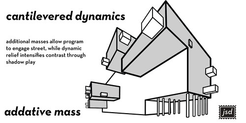 Analytic Diagrams jeremy smith   WoZoCo Amsterdam, The Netherlands (1997)  MVRDV