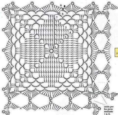 Lindíssima colcha de crochê com perfeita intercalação de cores, Segue aqui o gráfico