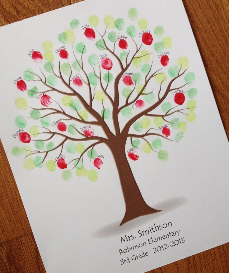 Fingerprint memory tree....could be a great end of year teacher gift, Mother's Day gift or keepsake.  Customize it with the template.