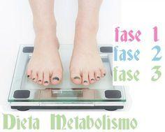 La nutricionista estadounidense Haylie Pomroy ha desarrollado en su libro La Dieta del Metabolismo Acelerado un Plan Alimentario saludable que le permite adelgazar en menor tiempo y sin rebote, a través de su programa de Fases: Fase 1 - Alto valor glucémico, moderada en proteínas, baja en grasa - día 1 y 2. Fase 2 - alta en proteínas y alta en vegetales, baja en carbohidratos, baja en grasa - días 3 y 4.