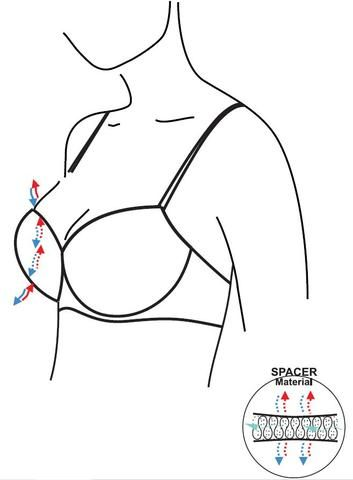How does a Spacer Bra work... #SimplySexy #luxury #lingerie #spacer #bra