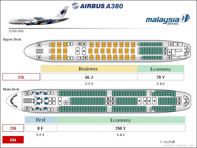 Seating plan airbus a380 800 emirates for Spec home business plan