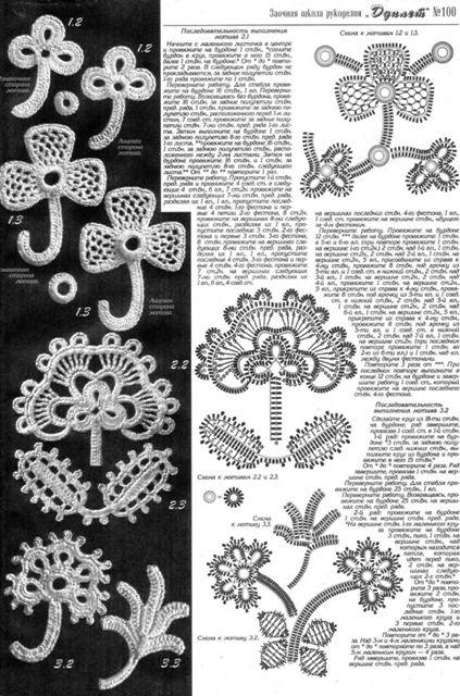 crochet irlandes (irish crochet motifs)