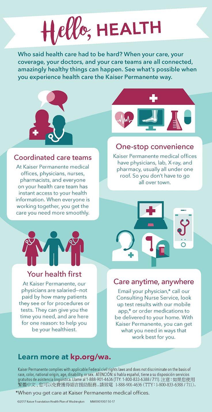 The Kaiser Permanente way Kaiser permanente, Health care