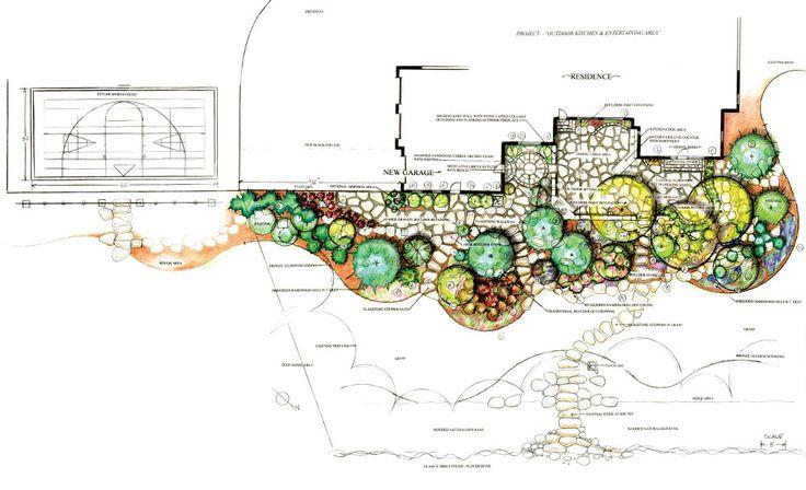 Landscape Design by my good friend Susie Murphy Jones D