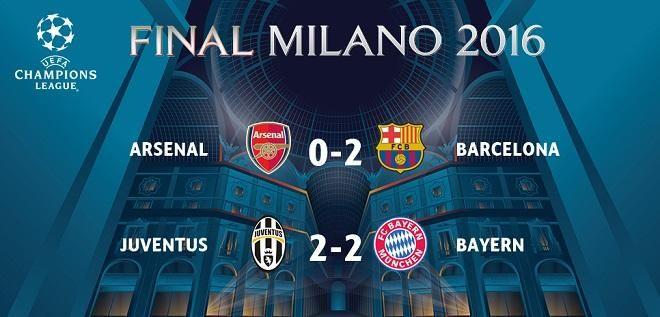 Covesia.com - Hasil-hasil pertandingan Liga Champions pada Selasa, Leg pertama 16 besarDi London: Arsenal (Inggris) 0 Barcelona (Spanyol) 2 (Messi 71,...