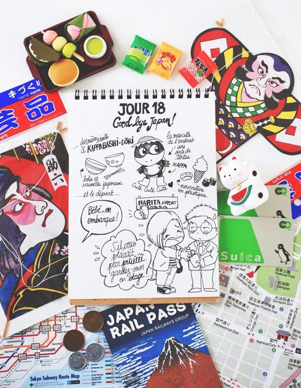 My Japan Travel Diary  Day 18 : Good bye Japan ! www.tokyobanhbao.com