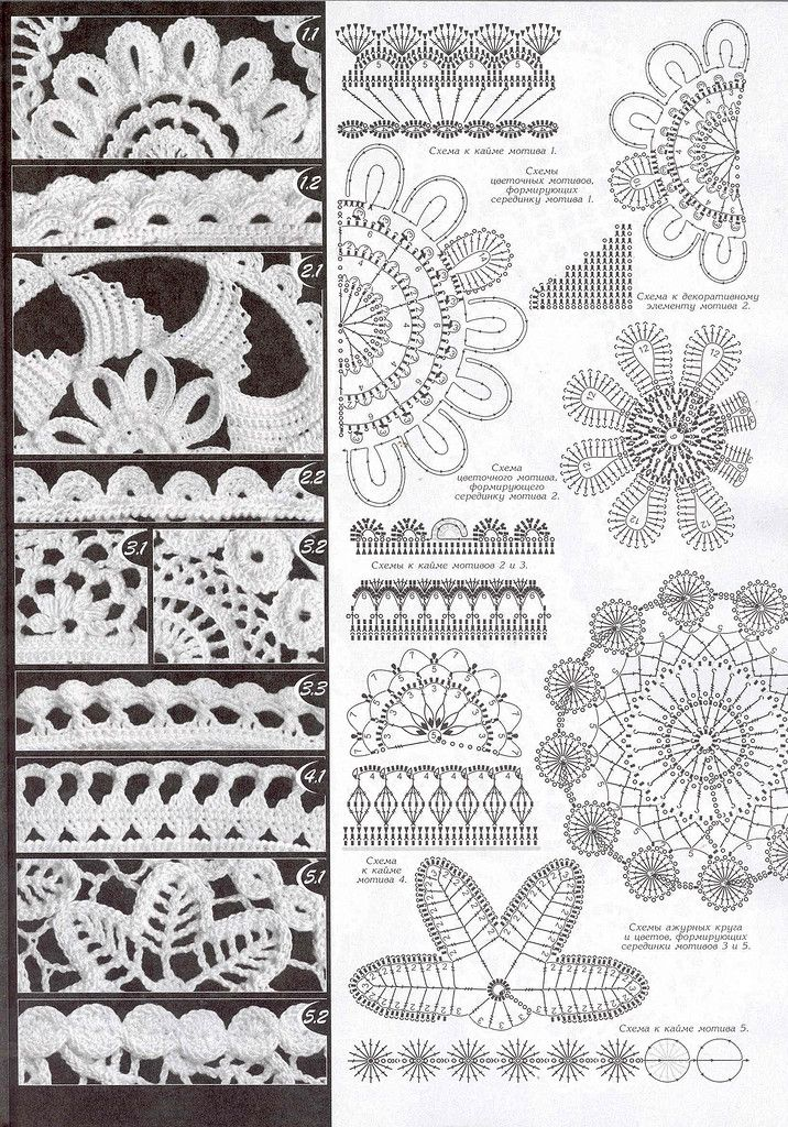 Irish Lace Patterns Free