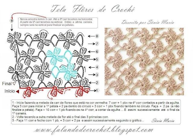 Crochet Stitch - Chart Crochet - Stitch Pinterest