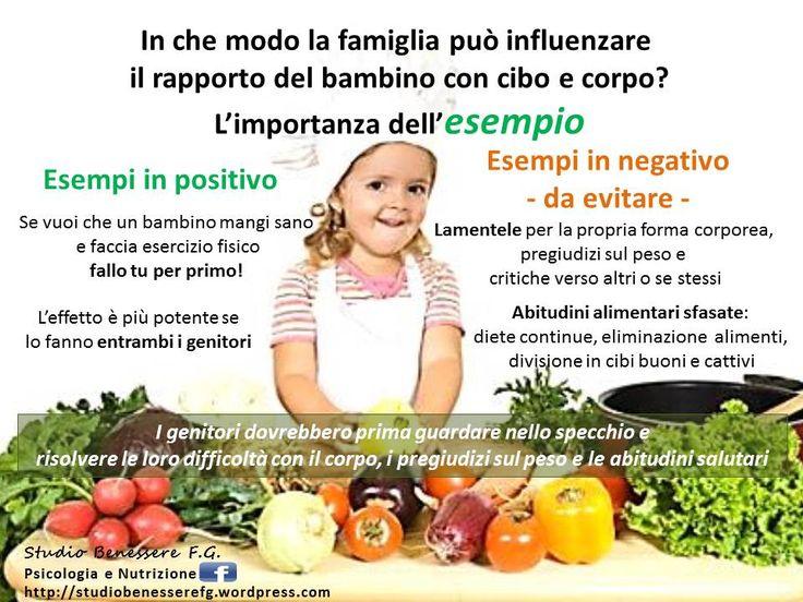 L'influenza della famiglia sul rapporto del bambino con il cibo ed il corpo. L'importanza dell'esempio