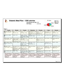 Meal planning on pinterest diabetes diabetic meal plan and diabetes