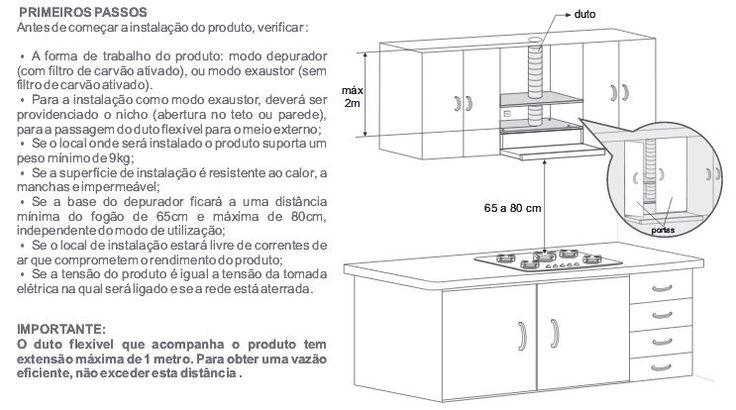 depurador de ar 60cm slim 5760 - fischer inox - Pesquisa Google