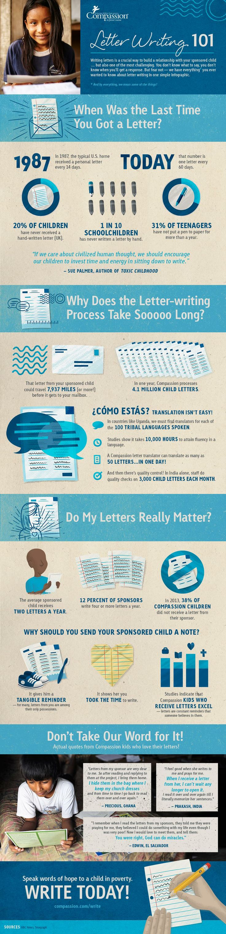 Letter Writing 101 infographic 15 best Compassion