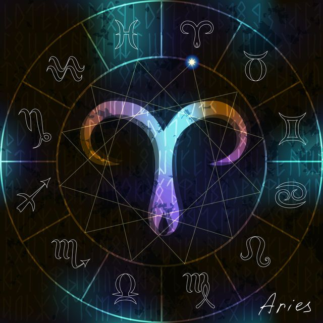 What Are Your 6 Dominant Personality Traits According To Your Zodiac? | PlayBuzz