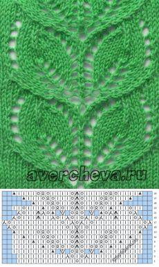 Узор 660 « Ажурная полоса из листиков»» | каталог вязаных спицами узоров