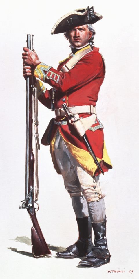 British Line Infantry, early Revolutionary War kit