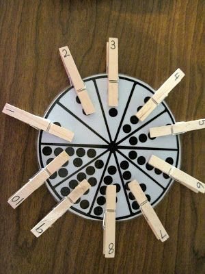 Number Wheel | LDS Craft Project